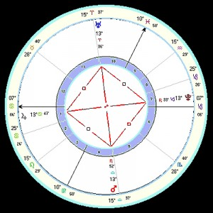 grand cross planets - photo #14